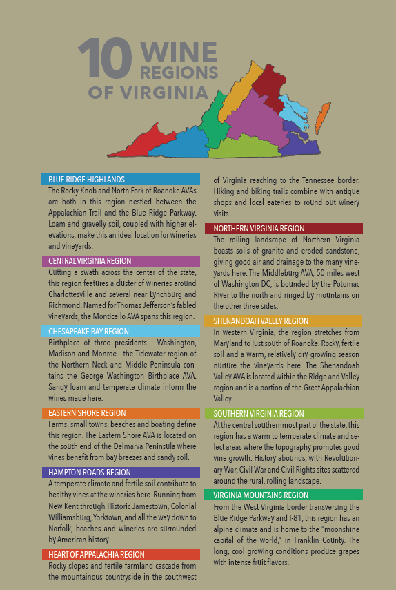 Ten Wine Regions of Virginia